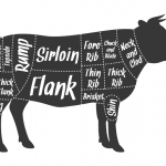 beef-cut