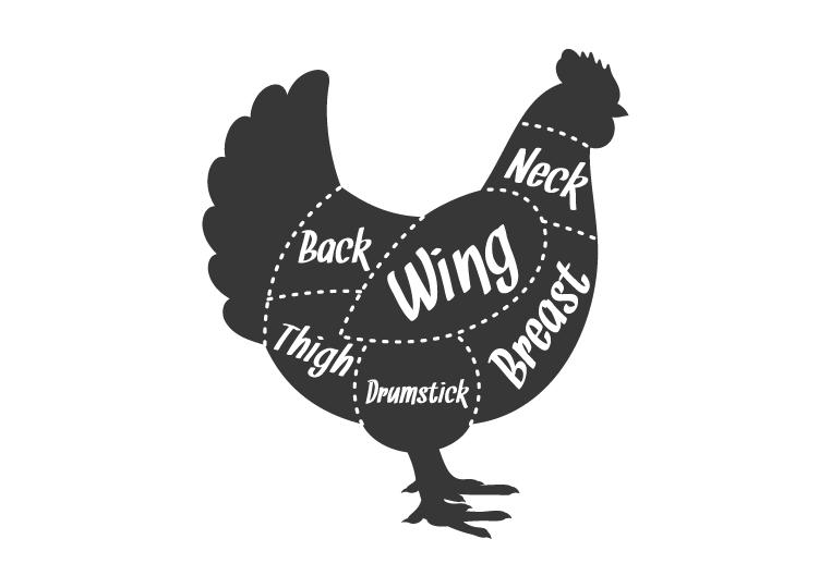 chicken-cut