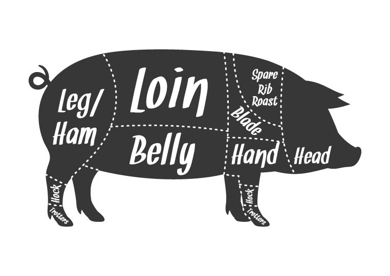 pork-cut